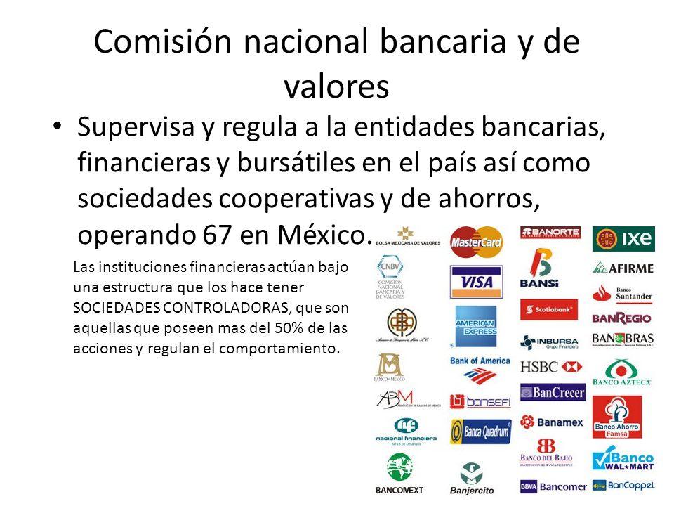 Estructura Del Sistema Financiero Mexicano Ppt Descargar