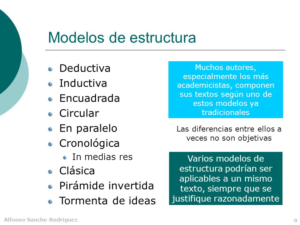 La Estructura De Los Textos Ppt Video Online Descargar