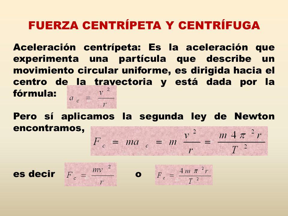 Resultado de imagen para fuerza centripeta y centrifuga formulas