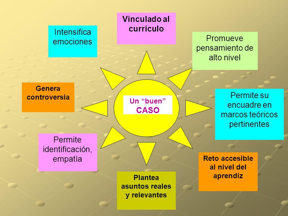 Método de casos Frida Díaz Barriga. - ppt descargar