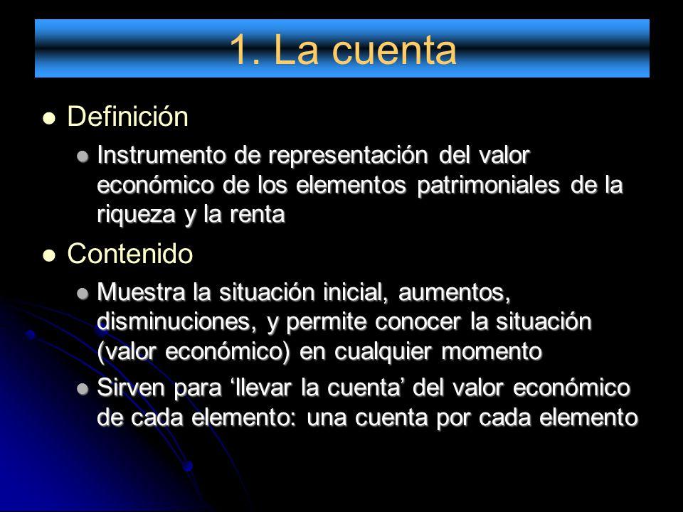El Ciclo Contable. - ppt video online descargar