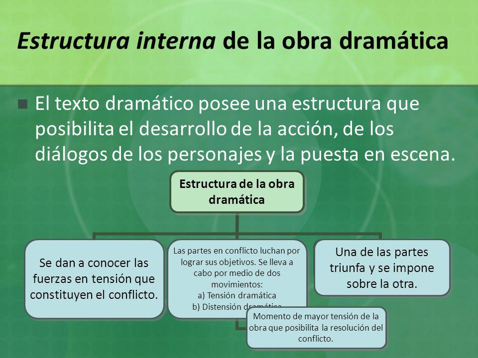 Profesor Manuel Vallejos Ppt Video Online Descargar