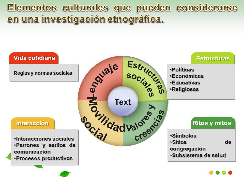 La+investigación+etnográfica. Ppt.