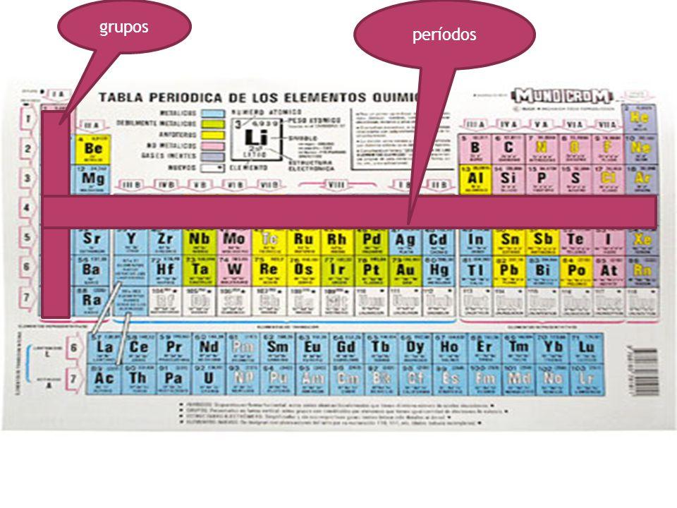 Elementos y compuestos ppt video online descargar 4 grupos perodos grupos perodos 5 tabla peridica urtaz Gallery