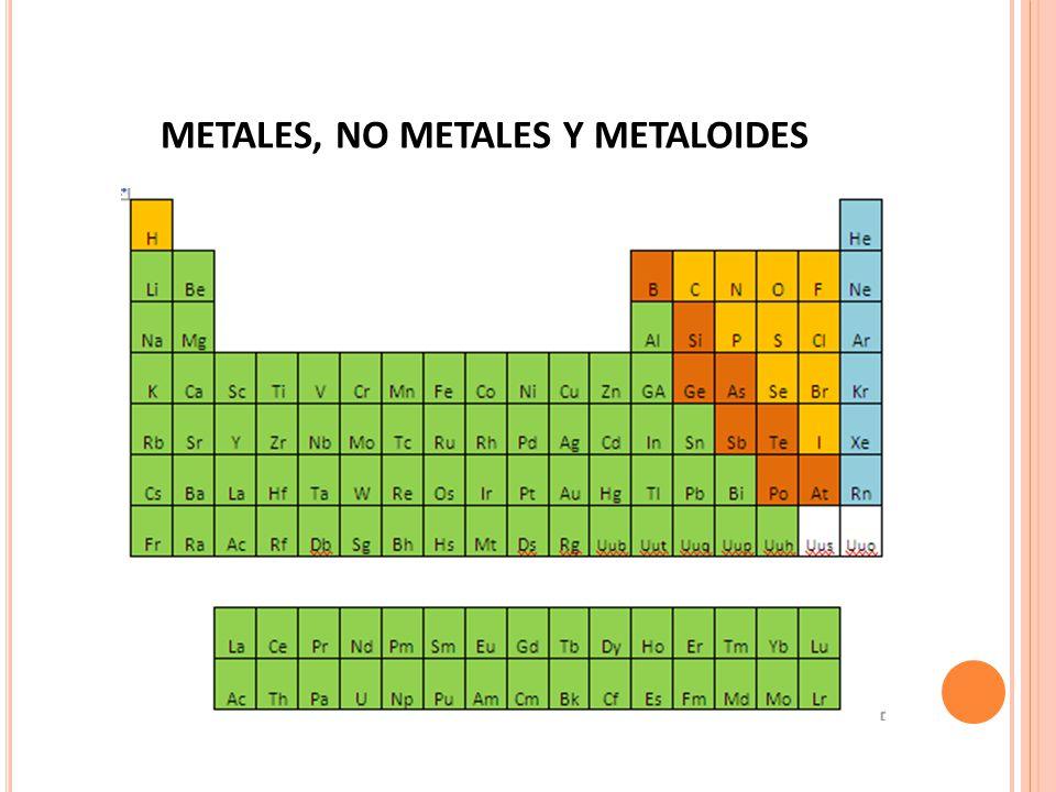 Tabla peridica de los elementos qumicos ppt video online descargar 14 metales no metales y metaloides urtaz Image collections