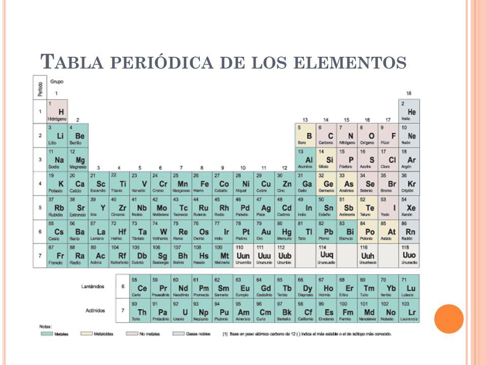 Tabla peridica de los elementos qumicos ppt video online descargar 3 tabla peridica de los elementos urtaz Image collections