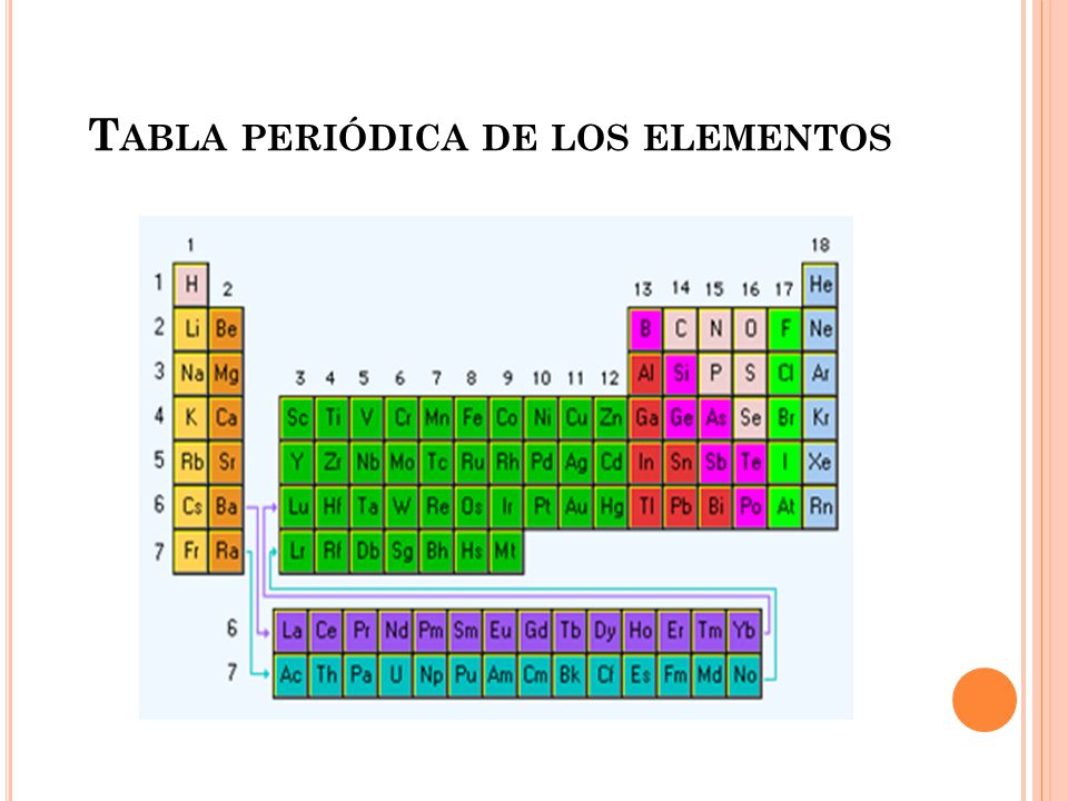 Tabla peridica de los elementos qumicos ppt video online descargar 4 tabla peridica de los elementos urtaz Image collections