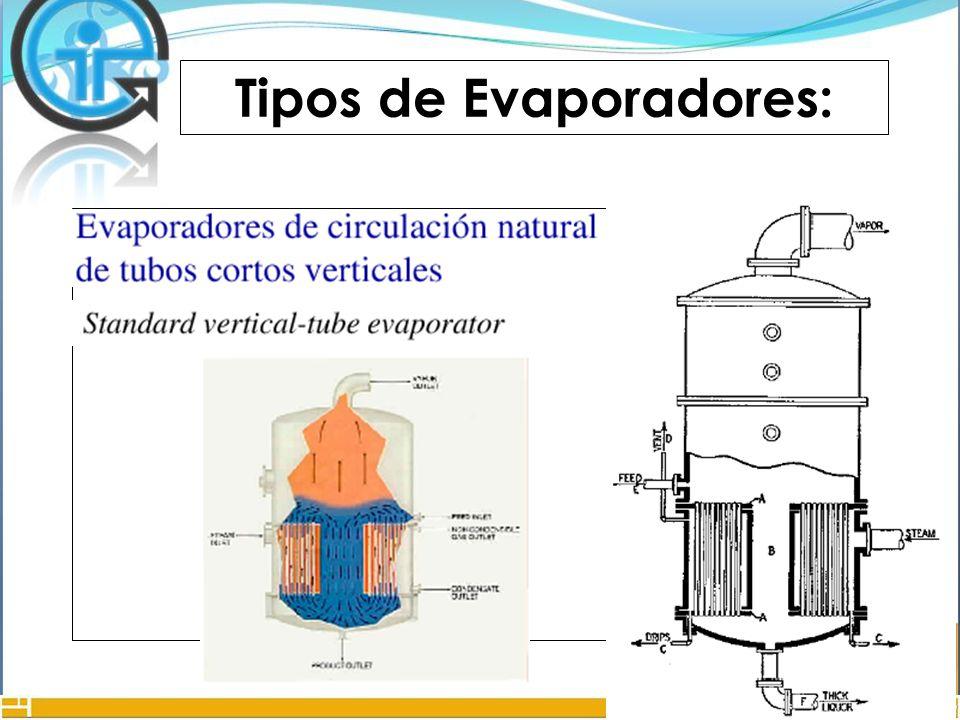 Tipos de evaporadores ppt