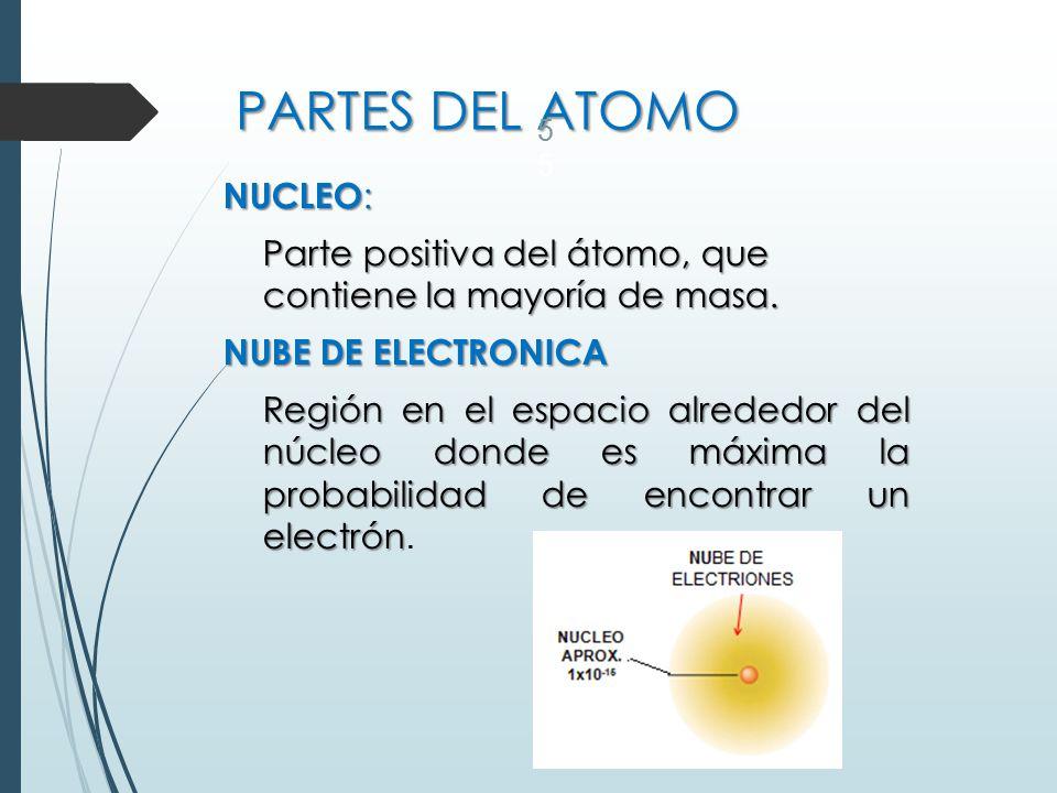 Estructura Atómica Y Tabla Periódica Ppt Video Online