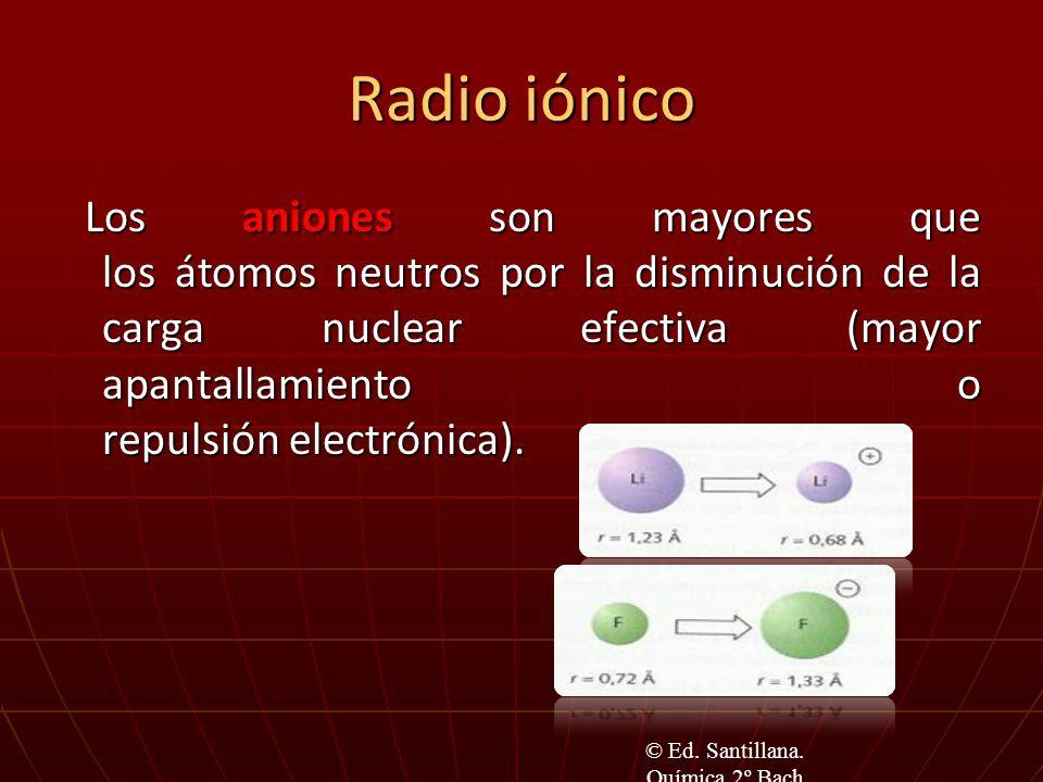 Qumica general bsica ppt descargar ed santillana qumica 2 bach urtaz Gallery