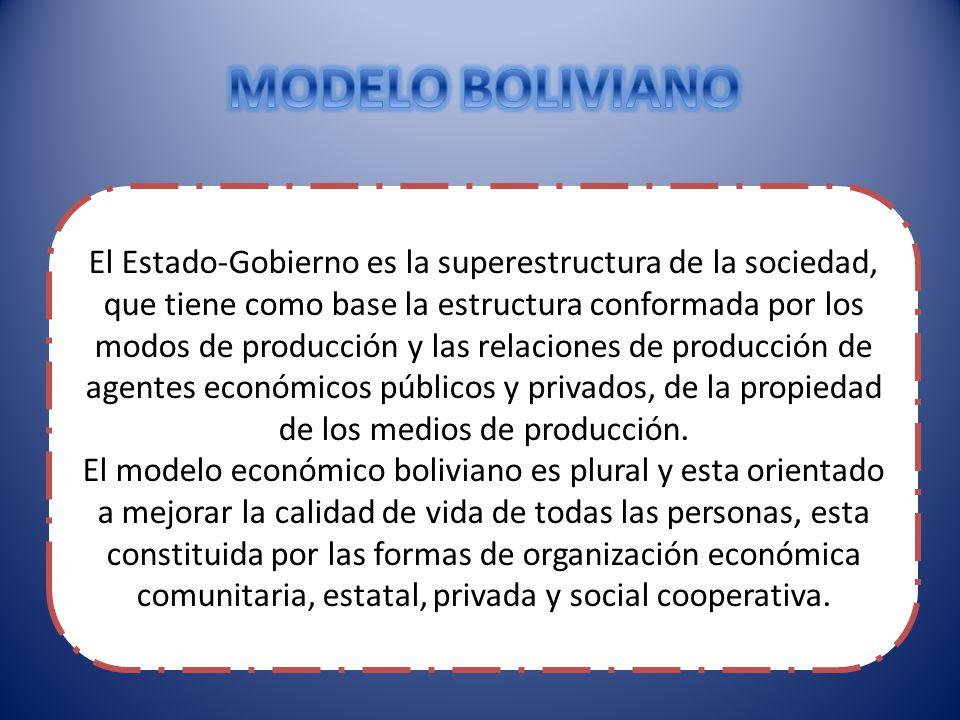 Organización Económica Del Estado Boliviano Ppt Video
