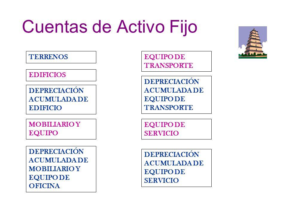 Cuentas de activo circulante ppt video online descargar for Mobiliario y equipo
