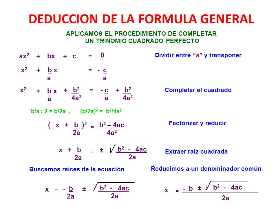deduccion de la formula general