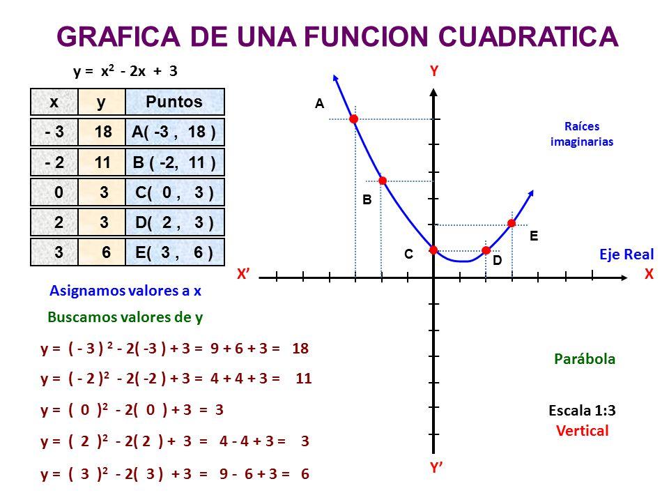 Ecuaciones De Segundo Grado Ppt Descargar