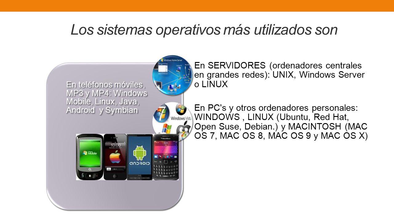 d30f054978a SISTEMAS OPERATIVOS Sistemas de Operación UNIDAD I - ppt video ...