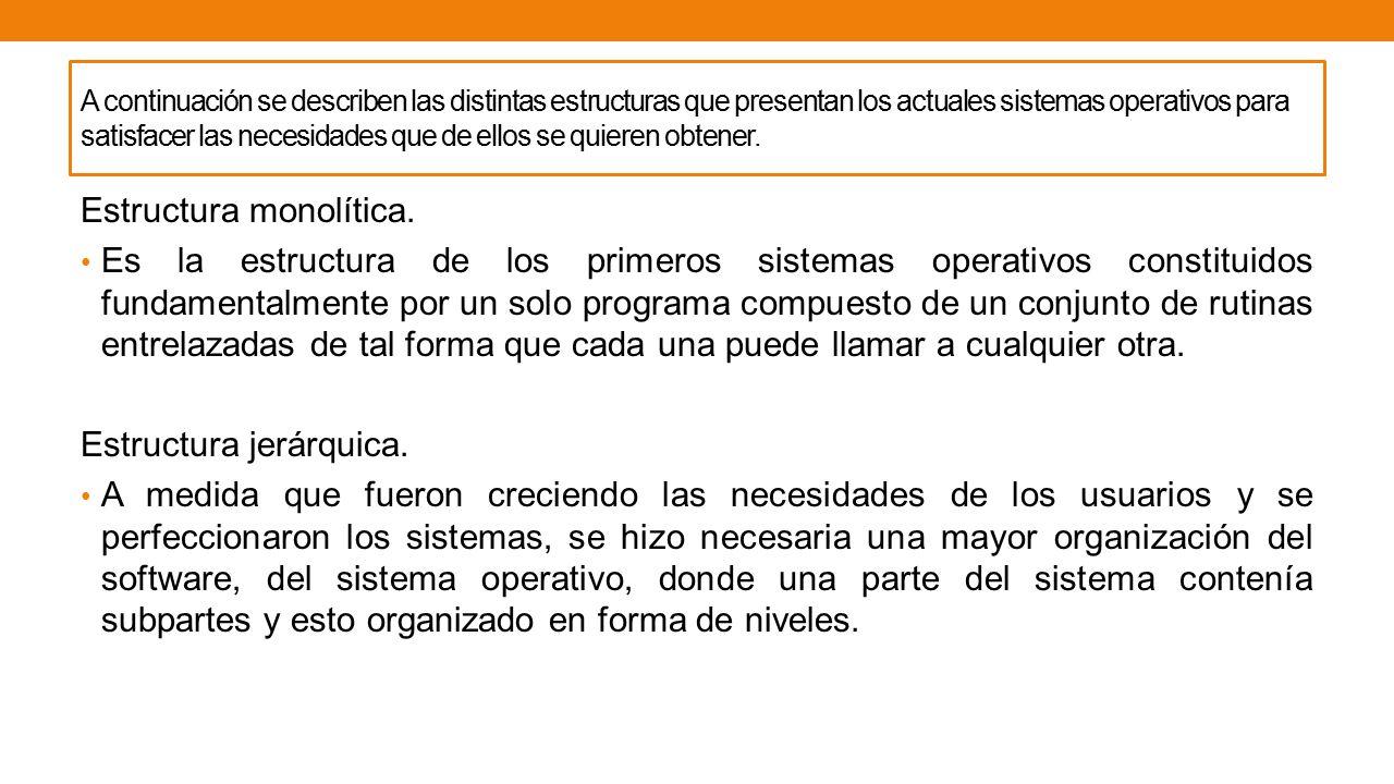 Sistemas Operativos Sistemas De Operación Unidad I Ppt