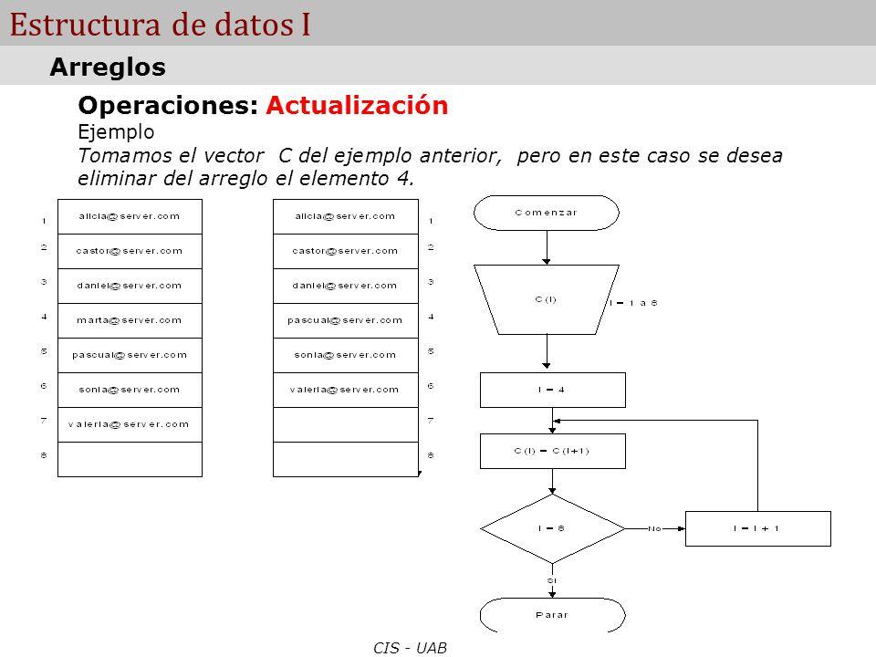 Estructura De Datos I Cis Uabjb Ppt Descargar