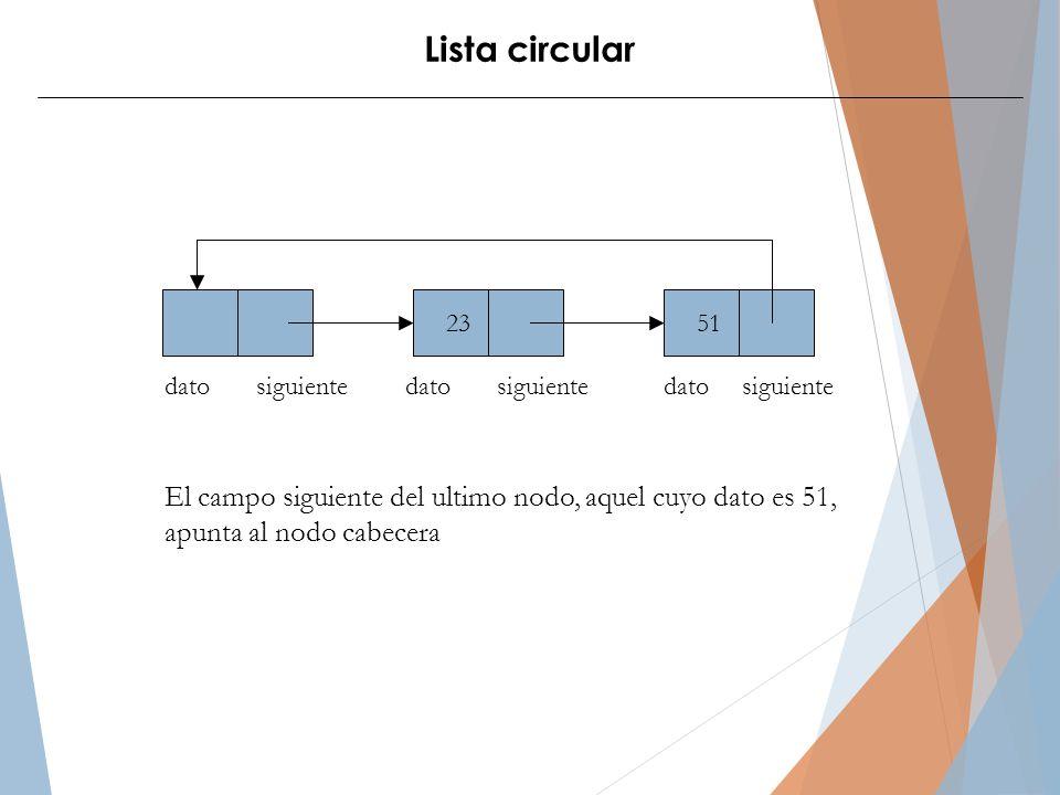 Algoritmos Y Estructuras De Datos Listas Doblemente