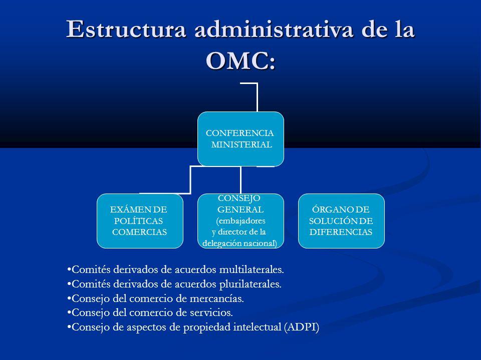 Instituciones Del Comercio Internacional Ppt Descargar