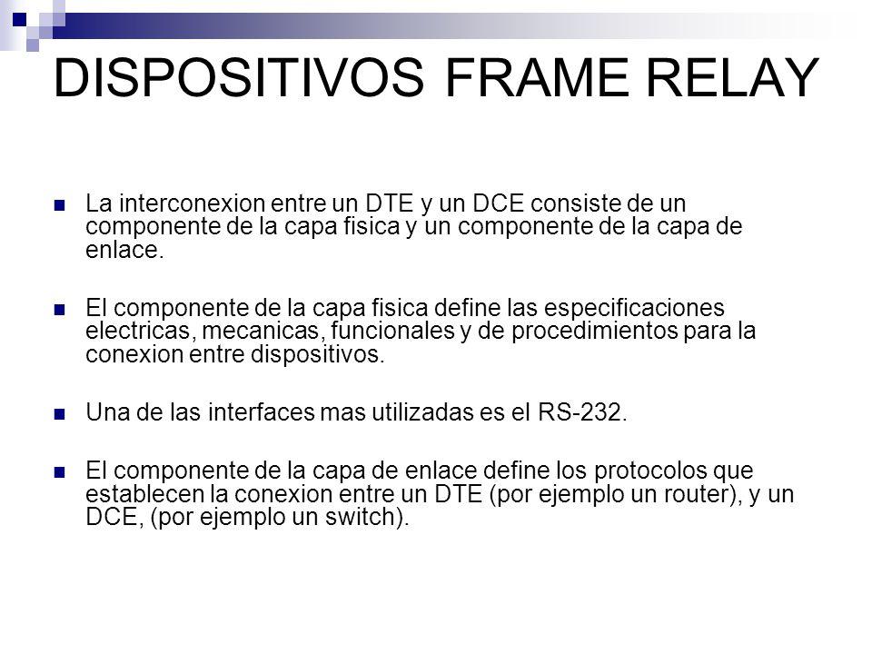 FRAME RELAY FEDERICO MARTINEZ. - ppt descargar