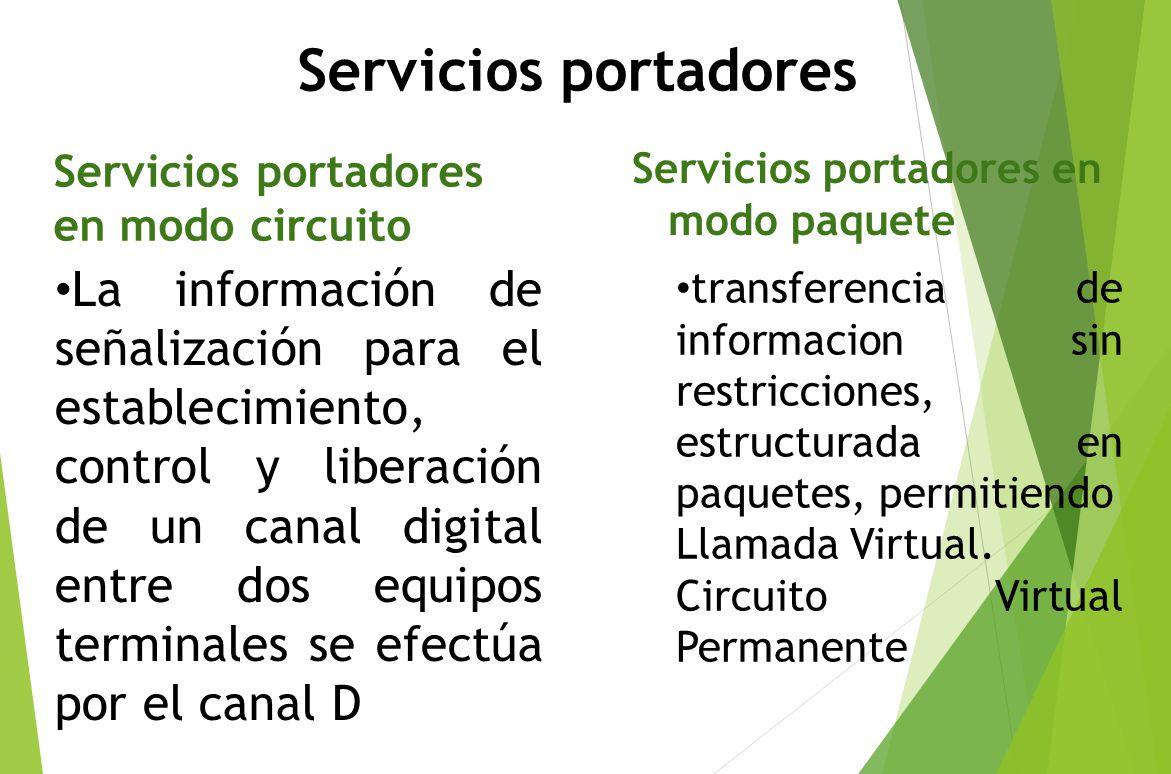 Circuito Y Servicios : Red digital de servicios integrados rdsi ppt video online