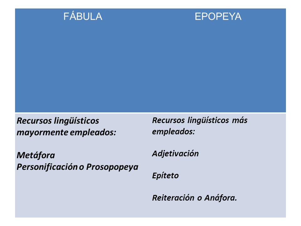 Diferencias Entre Fábula Y Epopeya Ppt Video Online Descargar