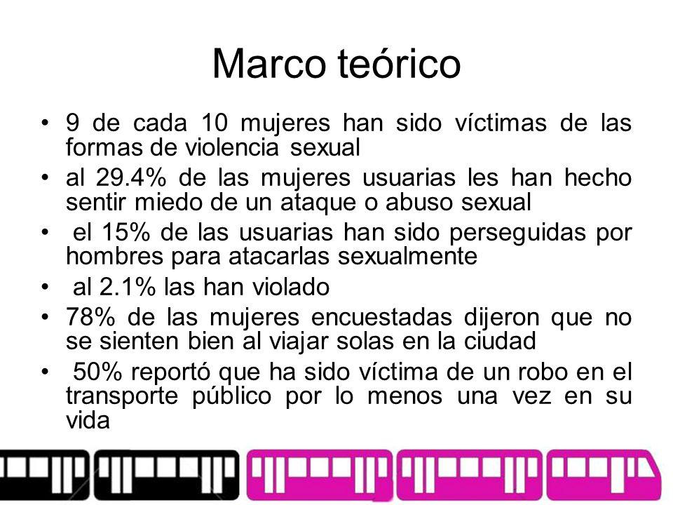 Metro de la Ciudad de México - ppt video online descargar