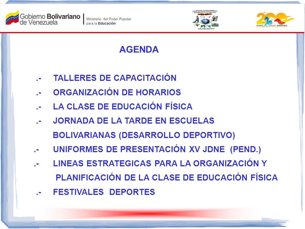 Fantástico Planificación De La Agenda De La Reunión Bosquejo ...