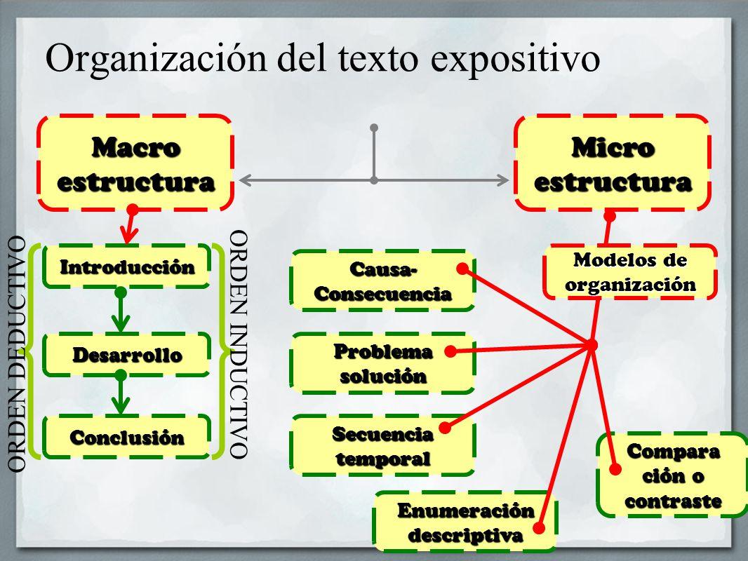 Texto Expositivo Ppt Descargar