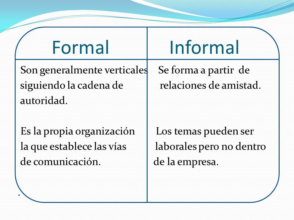 Comunicación Formal E Informal Ppt Video Online Descargar