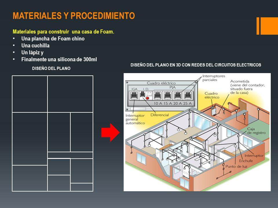 Circuito Electrico Simple De Una Casa : Modelo de monografÍa prof. walter vega. ppt descargar
