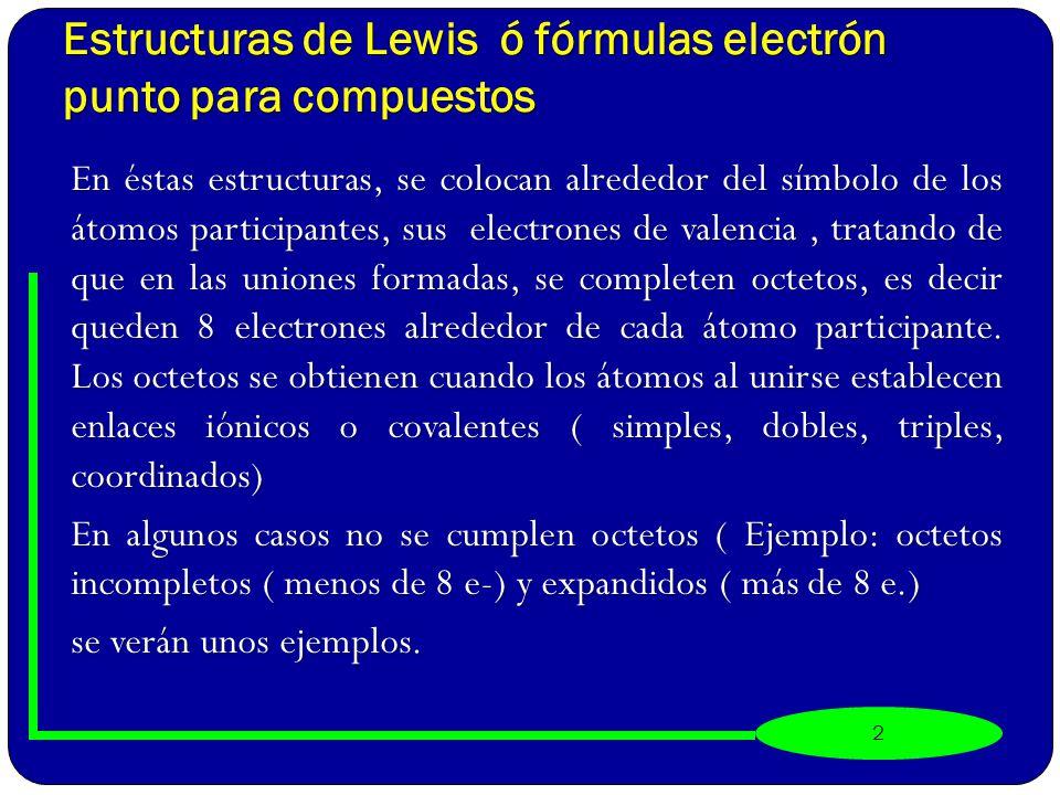 Estructuras De Lewis Para Compuestos Y Fuerzas