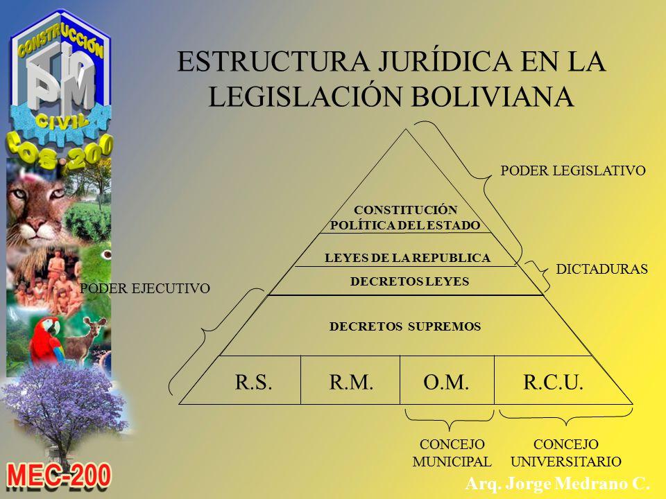 La Problemática Ambiental Y Su Marco Juridico Legal En