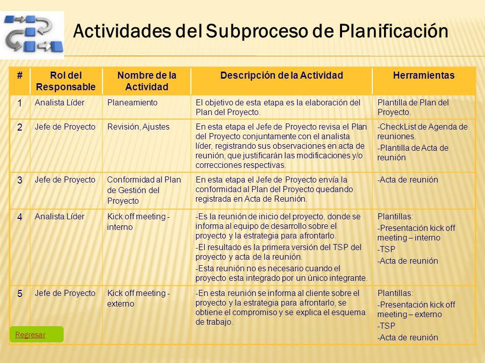 PROCESO DE GESTION DE PROYECTOS - ppt descargar