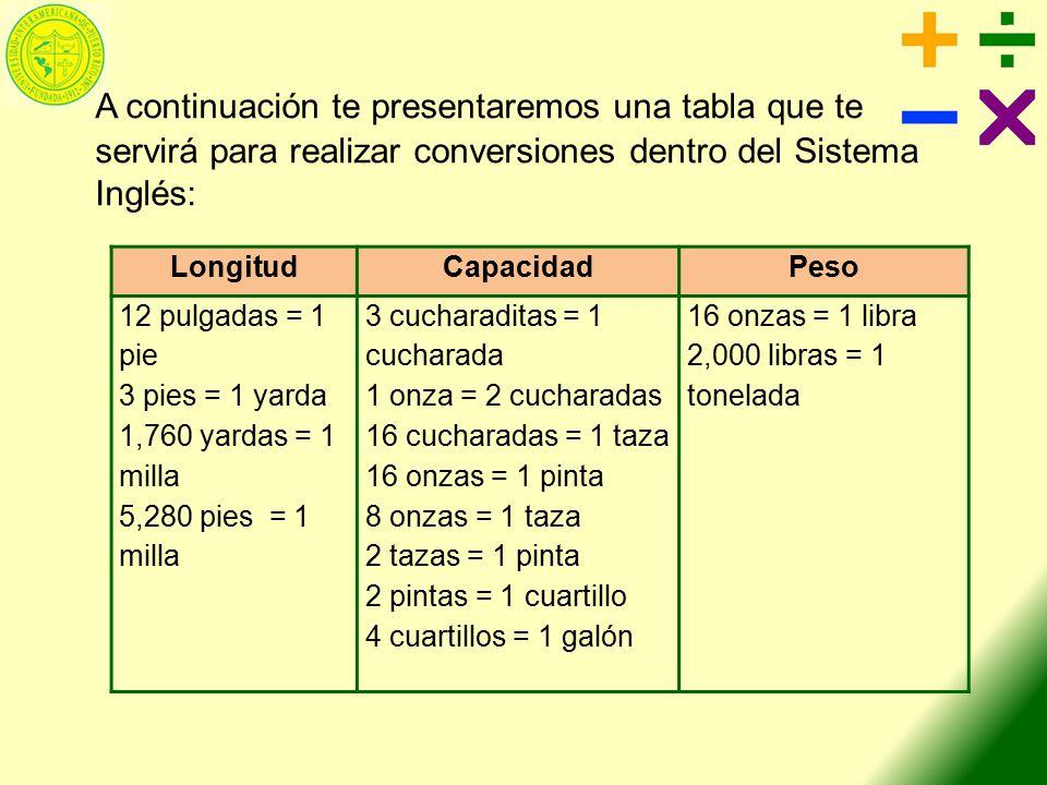 A Continuación Te Presentaremos Una Tabla Que Servirá Para Realizar Conversiones Dentro Del Sistema Inglés