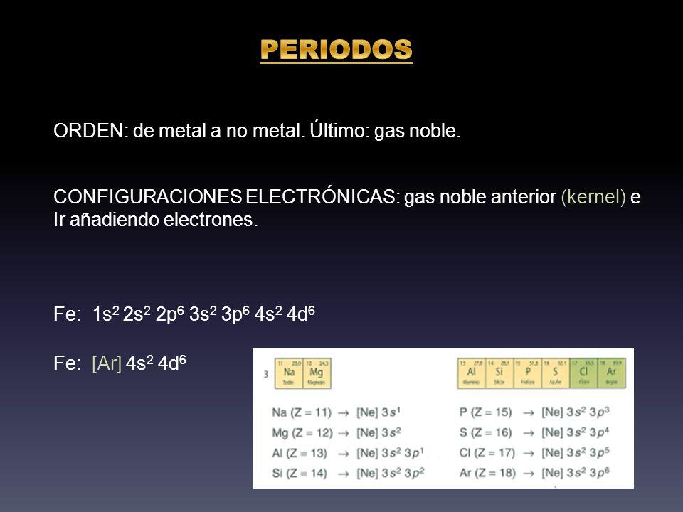 La tabla peridica ppt descargar tabla peridica actual 3 4 periodos urtaz Gallery