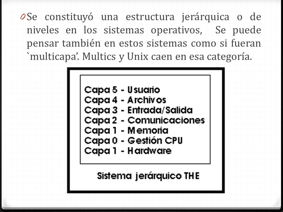 Estructura Del Sistemas Operativos Por Su Estructura Ppt