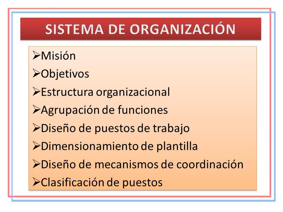 Sistema de Organización Marco Teórico Grupo Nº 7 - ppt descargar