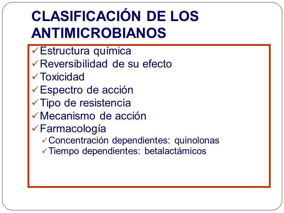 Antimicrobianos Mecanismos De Acción Y Resistencia Ppt