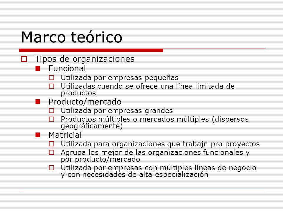 Empresas 1: Plan de negocio - ppt descargar