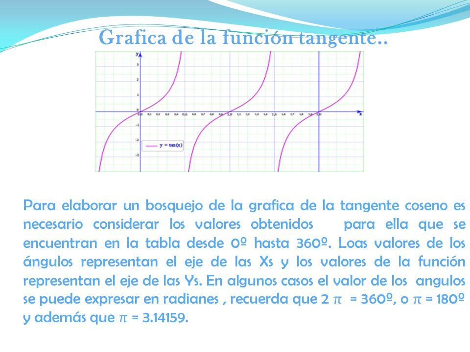 Funciones Trigonométricas. - ppt descargar