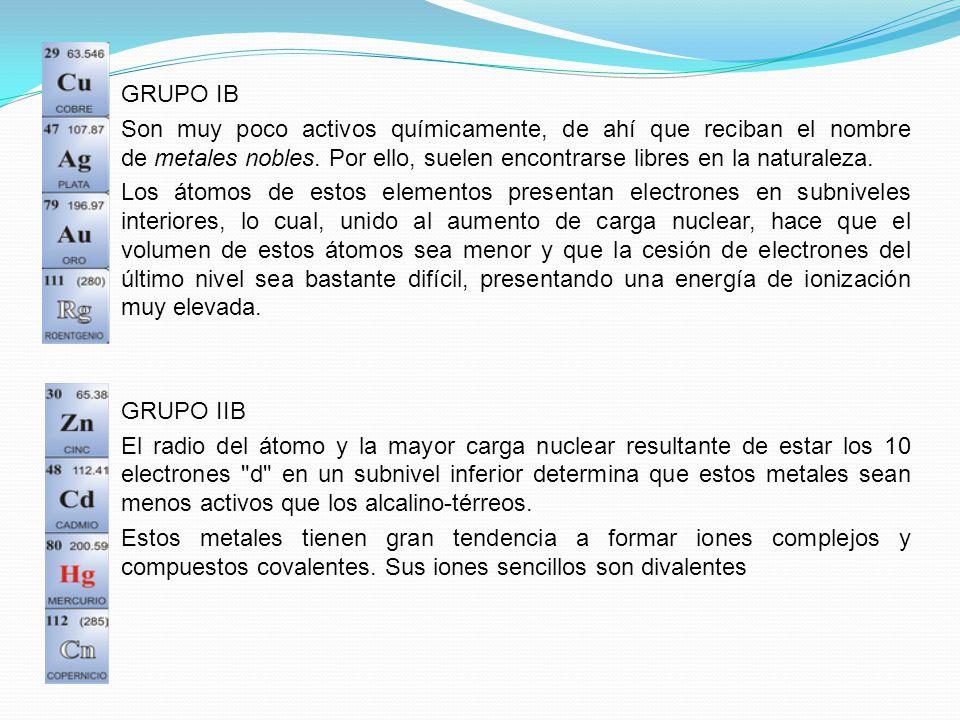 Aplicacin y uso de los elementos quimicos ppt descargar 12 grupo urtaz Choice Image