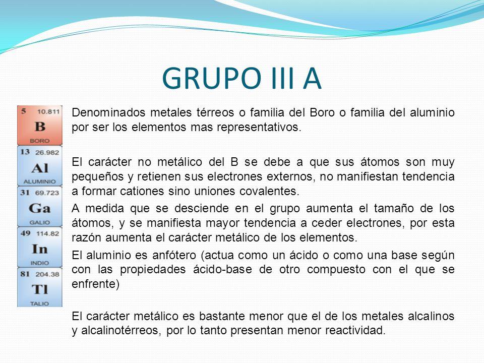 Aplicacin y uso de los elementos quimicos ppt descargar 15 grupo iii urtaz Images