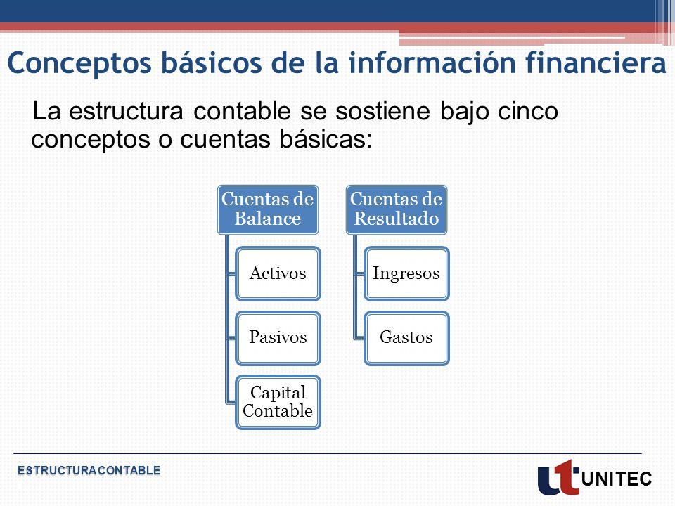 Introduccion Al Analisis Financiero Ppt Video Online Descargar