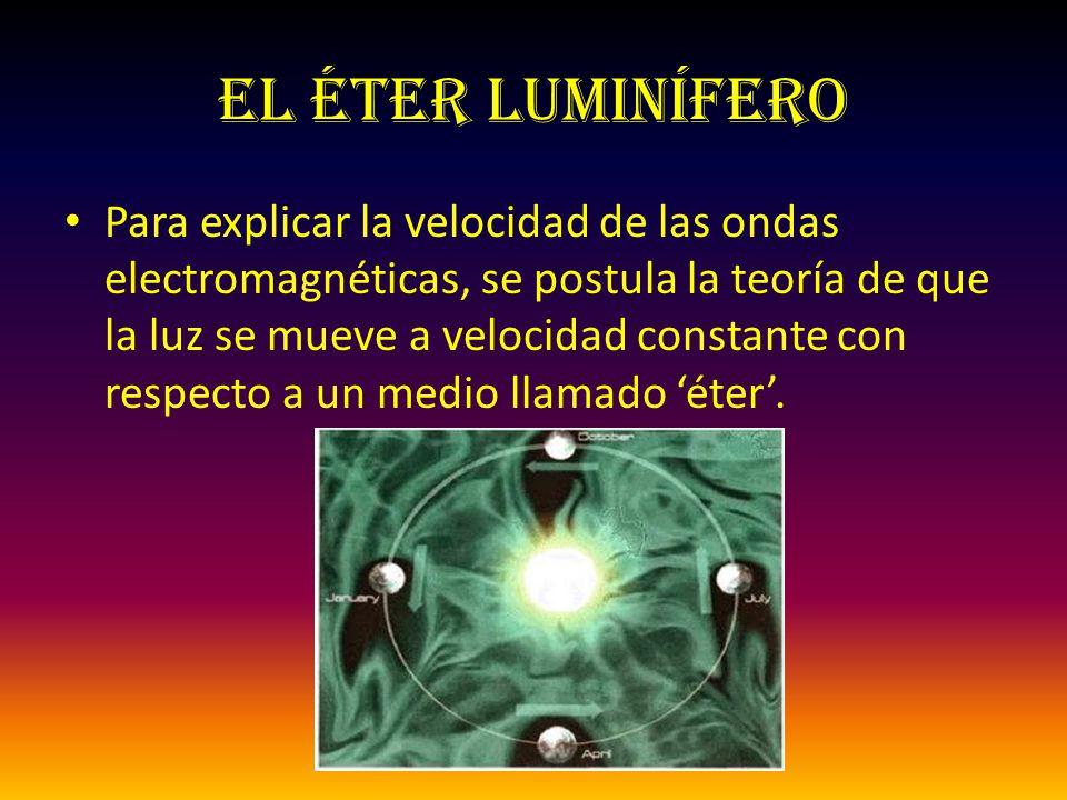 """Resultado de imagen de El antiguo Éter luminífero"""""""