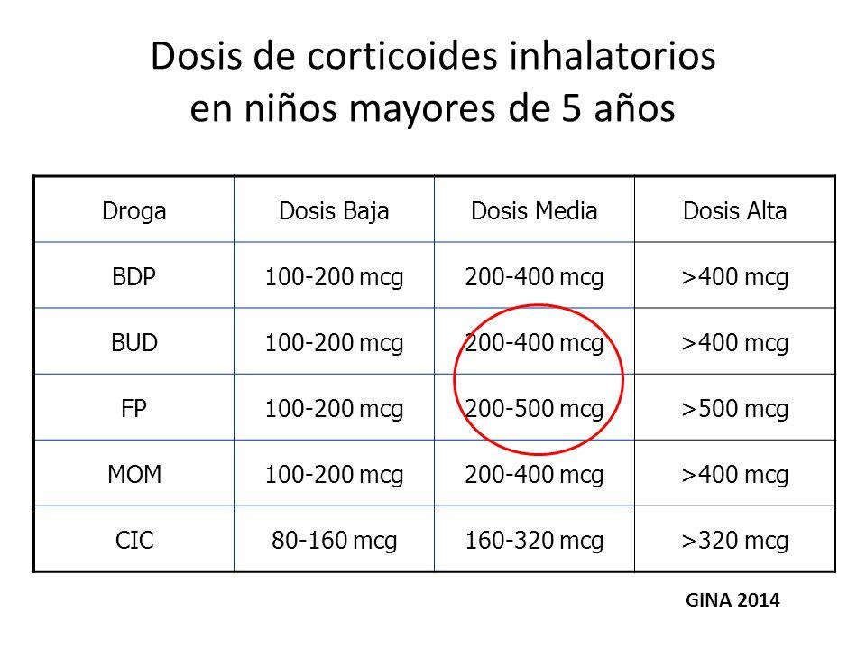 Uso racional de corticoides inhalatorios en asma - ppt