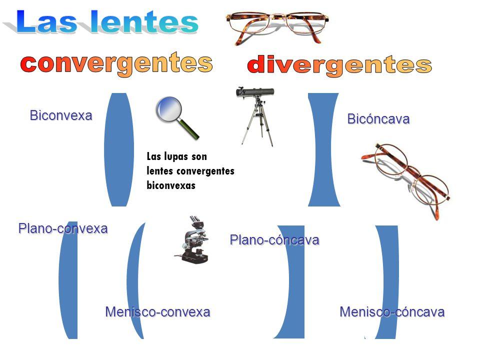 d8b65f025e Las lentes Lente convergente F Lente divergente. - ppt video online ...