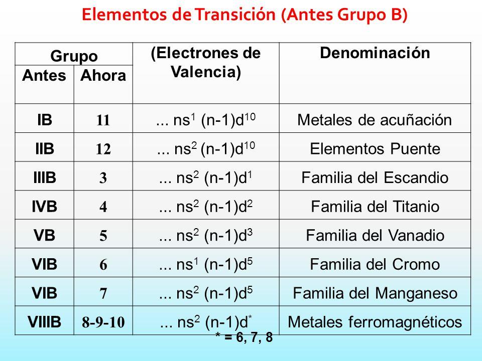 La tabla peridica actual ppt descargar electrones de valencia urtaz Gallery