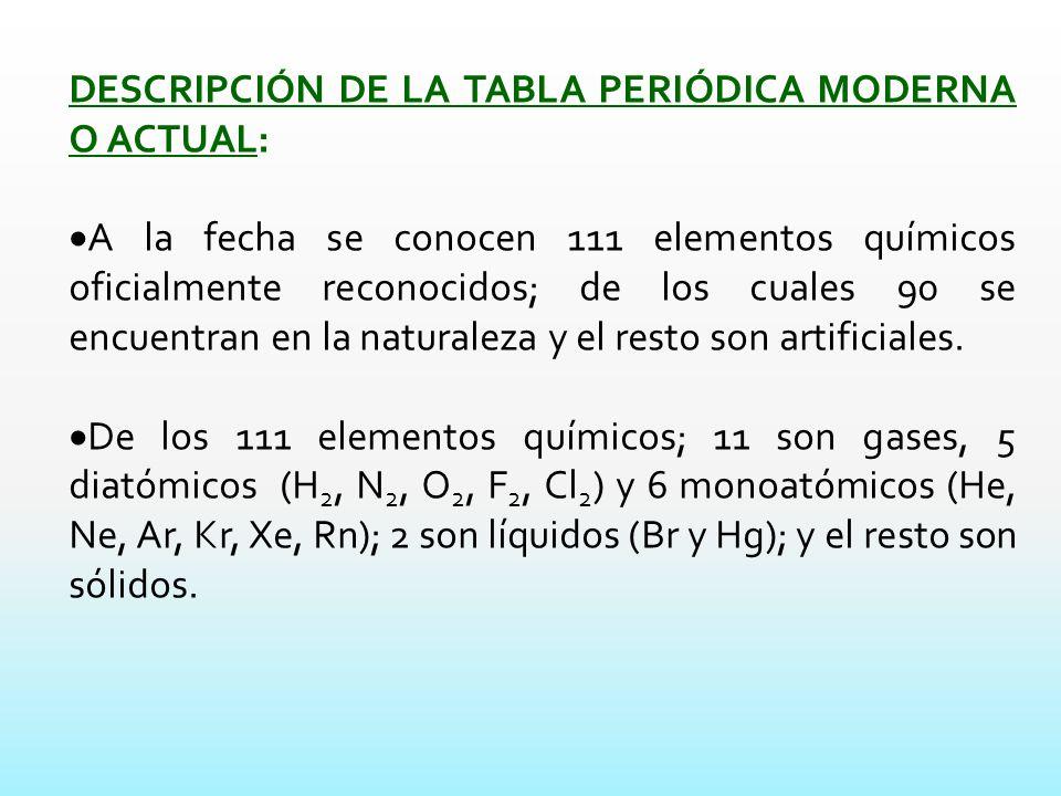 La tabla peridica actual ppt descargar descripcin de la tabla peridica moderna o actual 6 los elementos qumicos urtaz Image collections