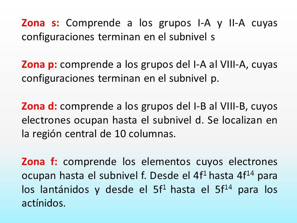 La tabla peridica actual ppt descargar zona s comprende a los grupos i a y ii a cuyas configuraciones terminan en urtaz Images